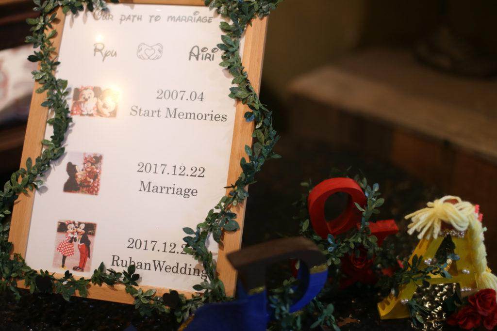 香川県高松市の結婚式場リュバンのヒストリー